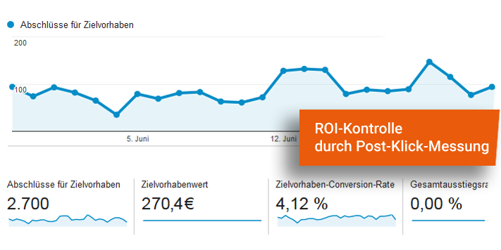 roi-kontrolle-email-marketing-4